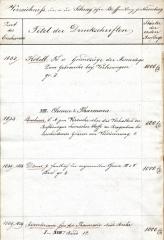 https://www.literaturportal-bayern.de/images/lpbestates/schrag_lpb_klein.jpg