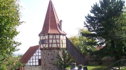 https://www.literaturportal-bayern.de/images/lpbevents/Burgbernheim_500.jpg